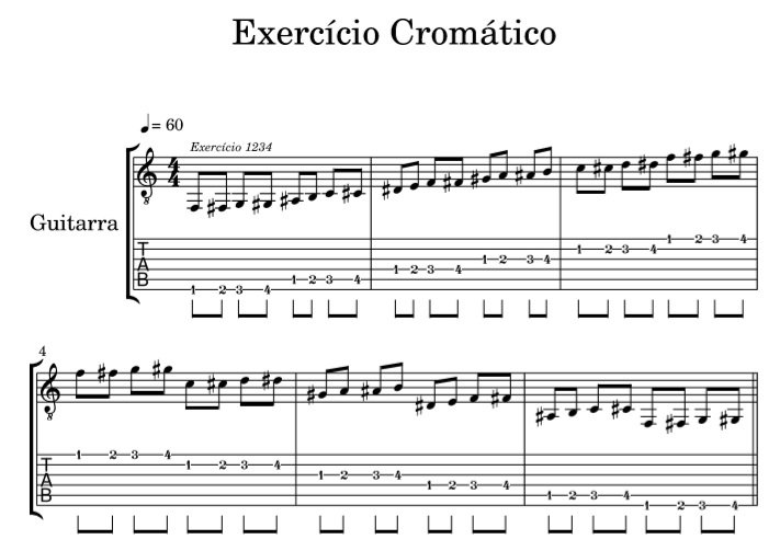 Guitarra Intensiva Exercício cromático 1234
