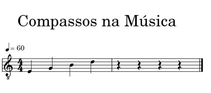 compassos na música